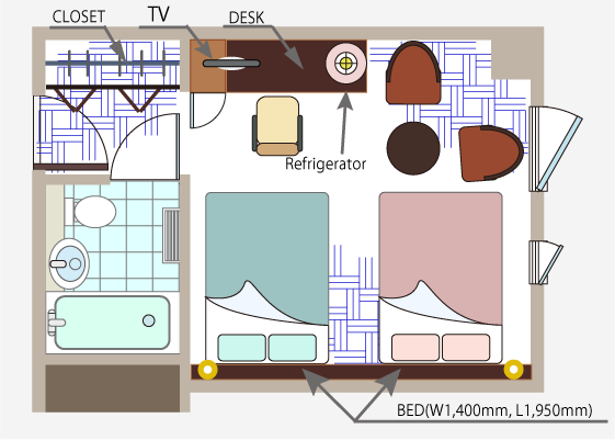 Twin room layout